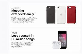 Image result for iphone se Did you know