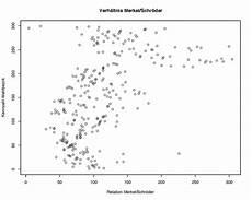 Zahlen Verbinden Malvorlagen Xl Search Results For Zahlen Verbinden Bis 20 Calendar 2015