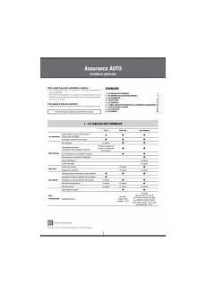 Assurance Auto Caisse D Epargne Avis Comparatif Et