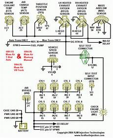 87 mustang gt o2 wiring harness diagram 94 95 mustang efi harness wiring diagram
