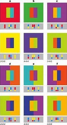 farbkreis johannes itten schule kunst
