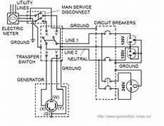 generator transfer switch wiring diagram home stuff pinterest generator transfer switch