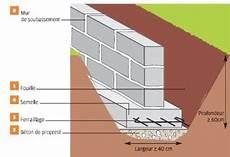 profondeur fondation garage profondeur fondation maison etage fondations fondation maison etage les de construction