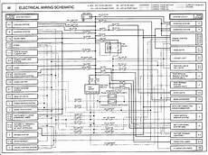 kia cerato fuse box wiring library
