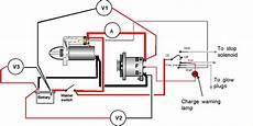 ignition circuit 3 wire alternator search roamer rehab circuit diagram diagram