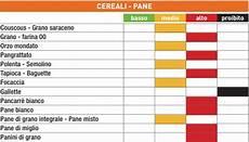 alimenti con basso indice glicemico tabella la tabella degli indici glicemici degli alimenti