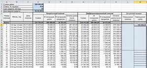 Калькулятор расчет отпускных в 2019 году при скользящем графике