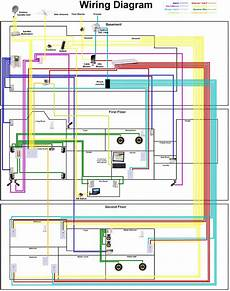 exle structured home wiring project 1 pinteres