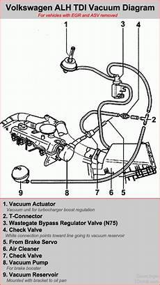 2000 vw beetle engine diagram automotive parts diagram images