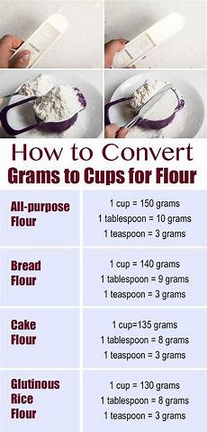 15 Best Conversion Chart Images On Cooking