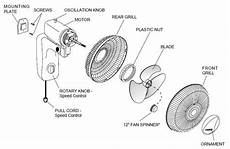 lasko fan motor wiring diagram schematic ceiling fan light fuse holder highbury ceiling fan manual lasko fan parts motor