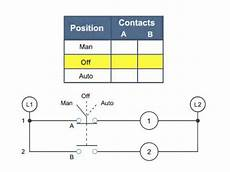 2 position switch wiring diagram selector switches and contacts in a diagram what they do