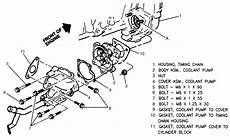 How To Change A Water On A 1998 Pontiac Grand Am Gt