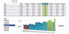 sales tracking templates free excel sales dashboards