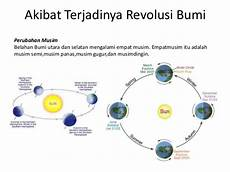 Geografi Gerak Rotasi Dan Revolusi Bumi