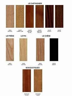 bois le plus dur essences de bois et usages la pratique