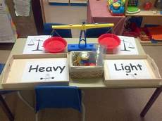 estimation worksheets early years 8192 measuring activities for reception class search maths eyfs numeracy activities eyfs