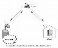 par satellite orange avis reception satellite antenne et accessoires r 233 ception tv