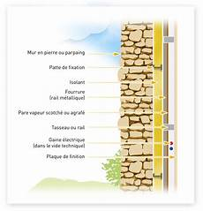 Isolation Des Murs Isolation Id 233 Es