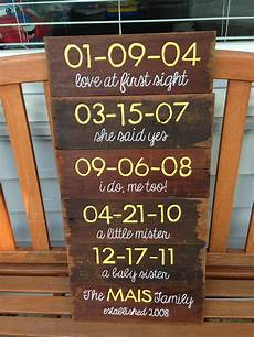 5 year anniversary gift wood panels with special dates