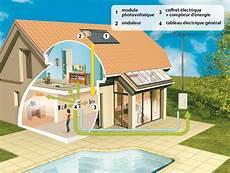 installation panneau solaire maison panneaux solaires maison individuelle ventana