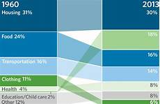 how much does it cost to raise a child wsj com