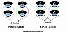 do all series parallel wiring methods for a 4x12 sound the same the gear page