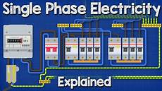 single phase electricity explained wiring diagram energy meter youtube