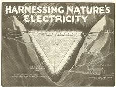 harnessing of electricity harnessing nature s electricity nuenergy