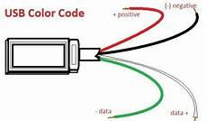 usb wire color code the four wires inside still the same four usb wires inside a usb cable