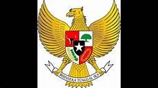 Burung Garuda Arti Dan Makna Lambang Dan Simbol Negara