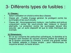 Ppt Les Fusibles Powerpoint Presentation Free