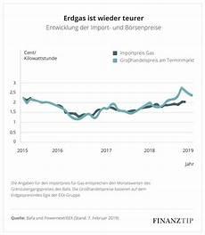 gaspreise gaspreisentwicklung wechseln und gaskosten