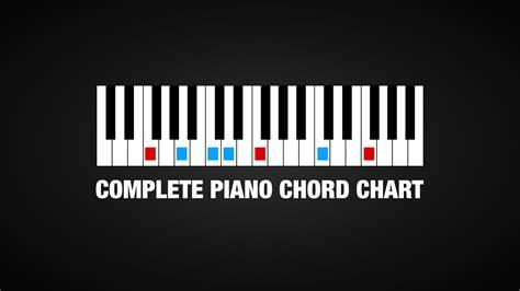 Gm7 Piano