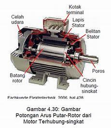 Generator Ac Sinkron Citra Teknologi