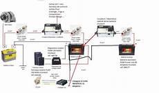 schema electrique voiture renault schema electrique renault master 3 bois eco concept fr