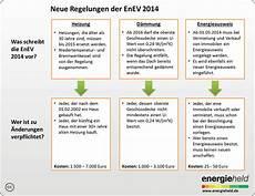 neue enev 2016 was die neue energiesparverordnung f 252 r ihre heizung