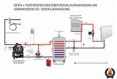 Wasserführenden Kaminofen Anschließen Anleitung - pufferspeicher f 252 r wassergef 252 hrten kaminofen