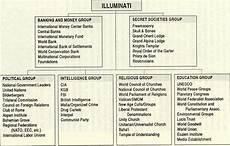 illuminati names illuminati grand delusion
