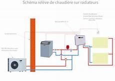 Pompe 224 Chaleur Guide D Application Et Solutions Sur Mesure