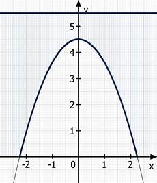 anwendungsaufgaben funktionen mathemio de