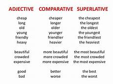 adjective comparative superlative cheap cheaper the cheapest longer the longes
