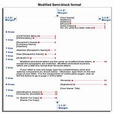 modified block format in 2020 letter template word
