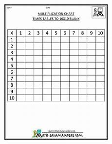 subtraction worksheets with grid lines 10162 blank multiplication grids to 10x10 make this next multiplication chart times table chart