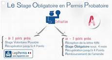 perte de points permis probatoire stage obligatoire en permis probatoire legipermis