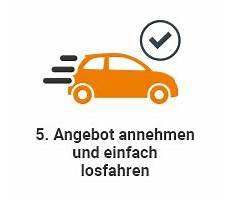 Wie Funktioniert Leasing Einfach Erkl 228 Rt Sixt Neuwagen