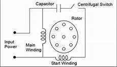 simple brushless 240v single phase motor wiring help