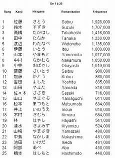nom japonais signification la signification de 50 noms japonais
