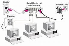 Mehrere Len Anschließen - unterschied zwischen dsl modem und dsl router wlan