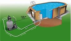 installer piscine hors sol sur 92998 piscine hors sol bois oc 233 a 6 10 x 4 00 m h 1 30 m liner bleu nortland